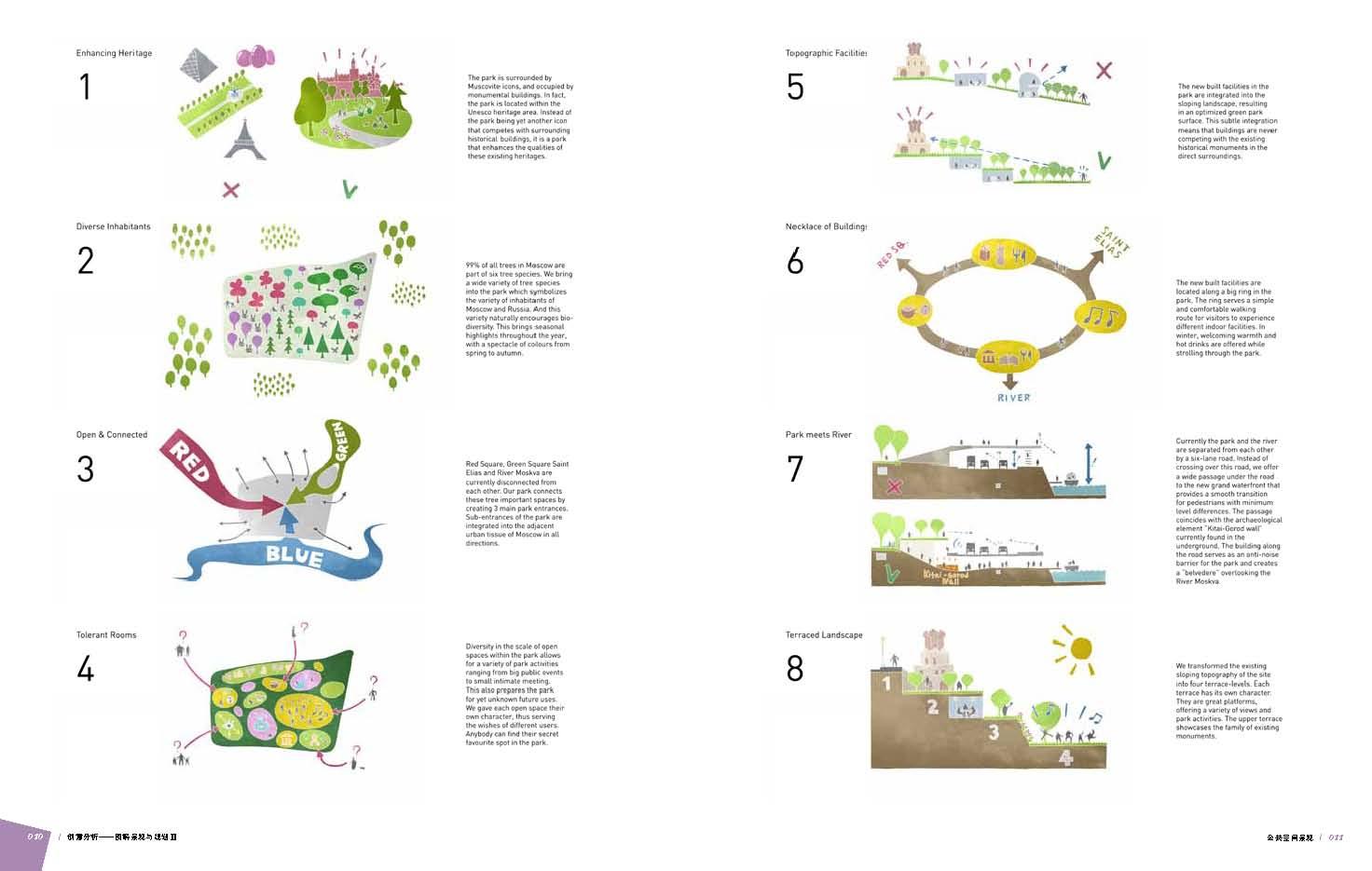 创意分析——图解景观与规划2