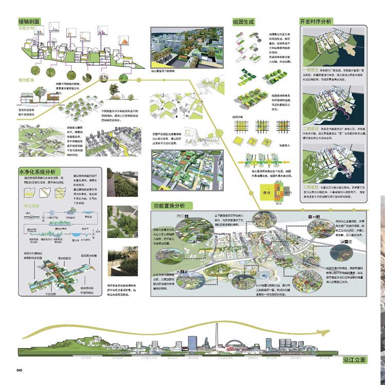 天津大学学生城乡规划设计竞赛作品选集2008—2015