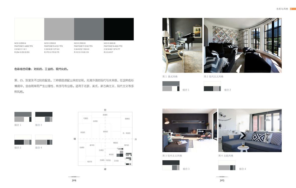 《室内设计实用配色手册》内容简介:全书共分四章,从如何达到室内色彩的和谐、色彩组合的情绪表达、色彩的灵感提炼,以及风格的色彩塑造四个角度入手,与读者分享更加高效合理的色彩搭配手法。 第一章从精炼的室内色彩搭配原理入手,为读者带来基于色彩科学理论之上的更为灵活多样的搭配方案。我们看到的色彩是一种人类特有的感知体验,其中视觉感知六原色:红、黄、蓝、绿、黑、白,所有颜色都可以用这六个颜色中的某些颜色去描述,因而色彩与色彩之间的关联性令色彩元素间相互呼应, 产生对话; 第二章通过量表,将抽象的情感感受落实到